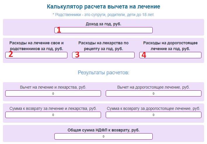 Онлайн калькулятор налогового вычета за лечение - расчет НДФЛ к возврату