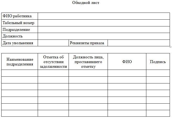 Обязателен или нет обходной лист при увольнении работника + образец