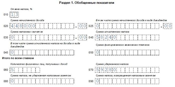 Как отражать больничный в 6-НДФЛ - примеры отражения листа по болезни и по беременности и родам