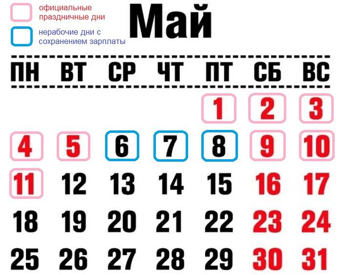 Будут ли переносить майские праздники в 2020 году в связи с коронавирусом в России - календарь выходных в мае