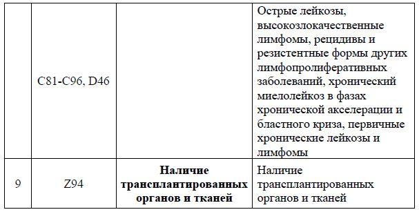 До какого числа продлен режим самоизоляции в Москве в связи с коронавирусом?