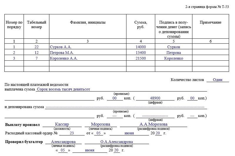 Оформление и заполнение платежной ведомости на выдачу зарплаты + бланк и образец для скачивания