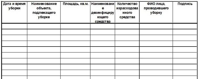 Учет и регистрация в журнале уборки помещений при коронавирусе + образец для скачивания