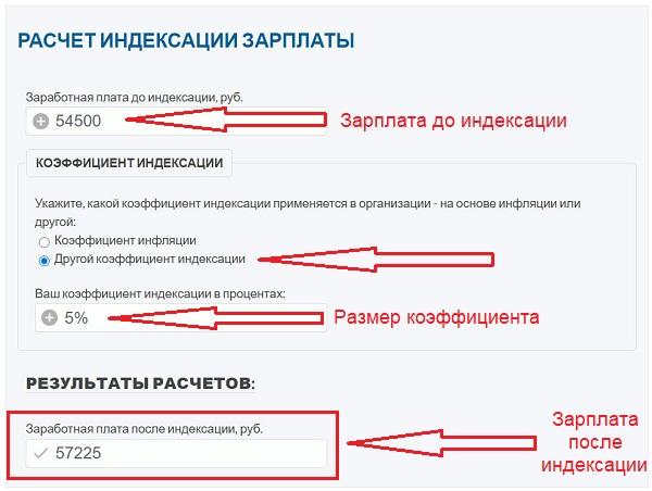 Онлайн калькулятор для расчета индексации заработной платы