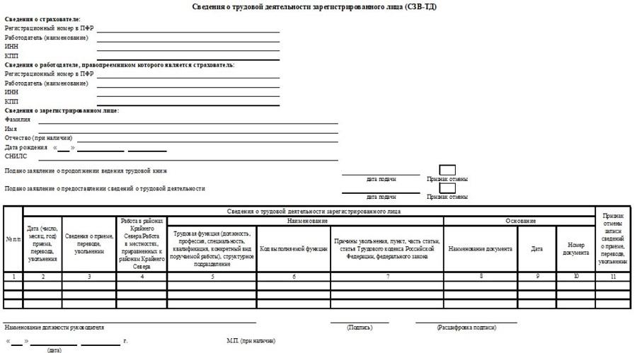 Утверждена новая форма СЗВ-ТД для 2021 года для подачи в ПФР